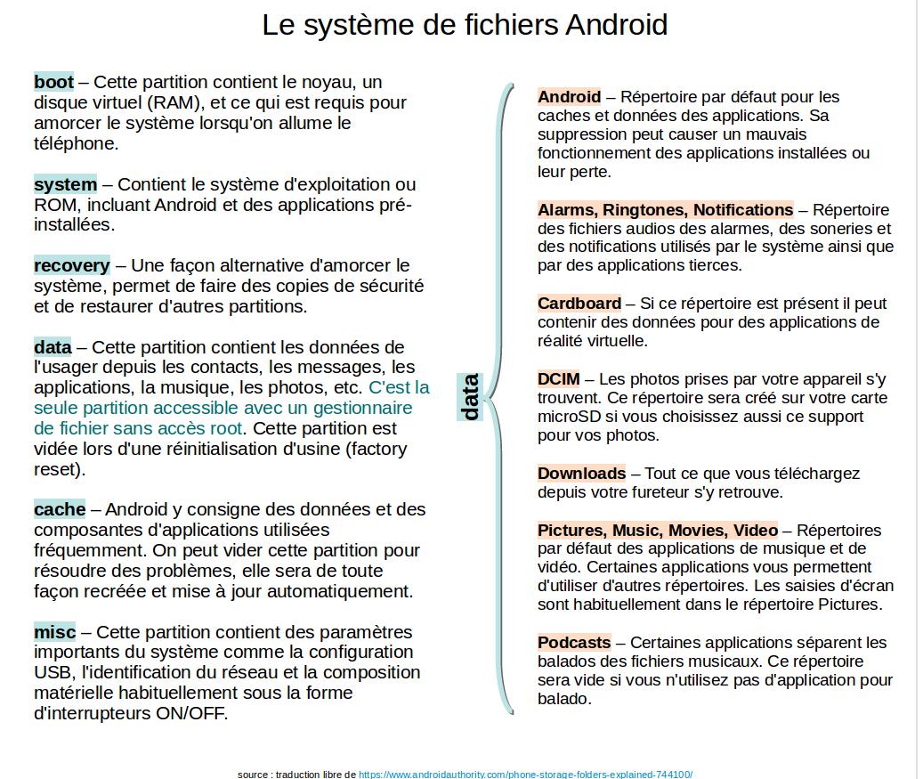 Libérez votre cellulaire et reprenez le contrôle avec LineageOS (par